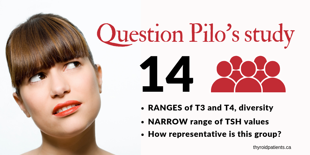 Question Pilo S Study The Wide Range Of Thyroid Hormone